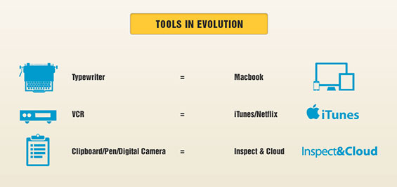 Property Management Inspection Tools in Evolution
